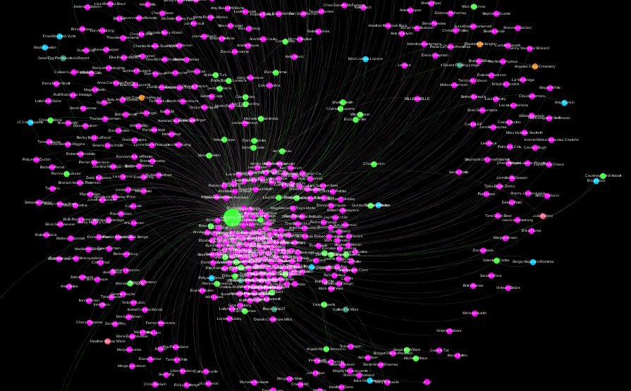 Mapa de Comportamentos Digitais